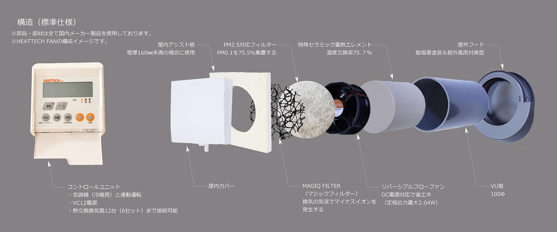 product_heat-tech-fan_thumb_3_hr.jpg